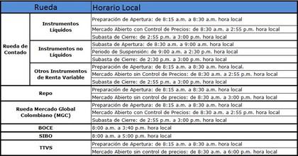 Horario bolsa valores colombia foro
