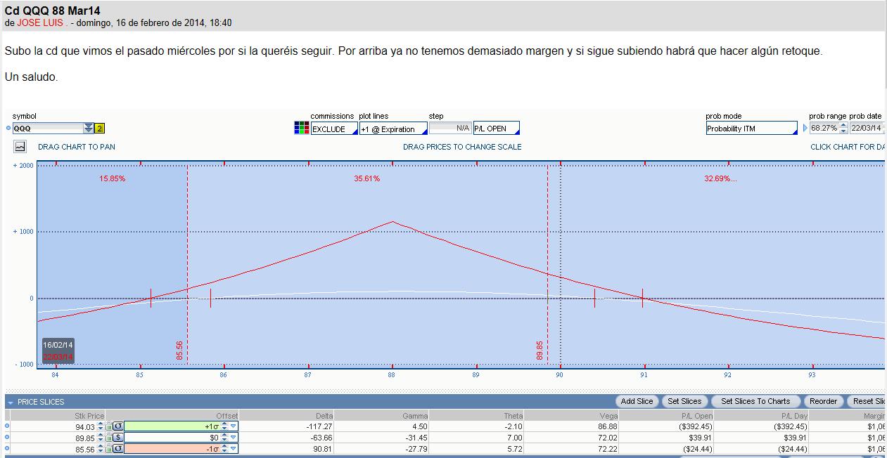 Entrada de opciones binarias igoption com