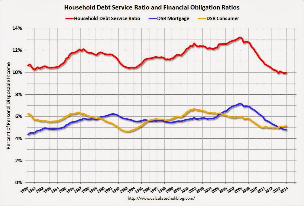 servicio deuda