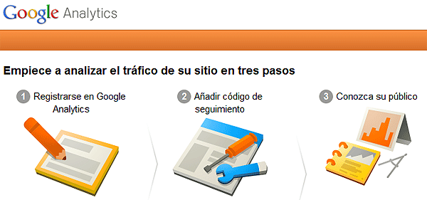 pasos_google_analytics