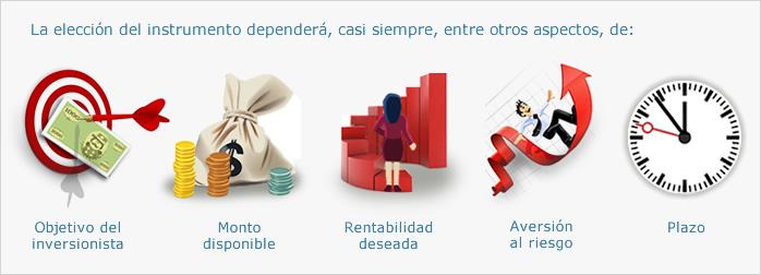 Fondos Chile