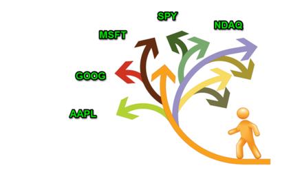 Arbol decision stocks foro
