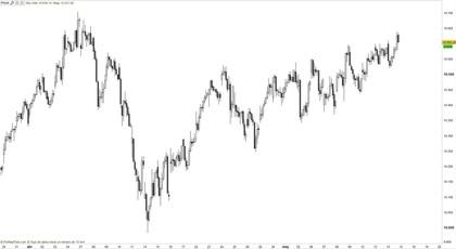 Volatilidad cartera