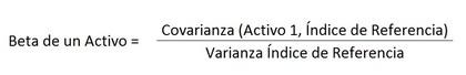 Beta activo formula cobertura cartera foro