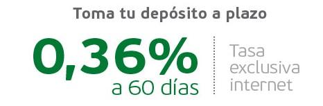 Deposito a plazo renta mensual banco falabella
