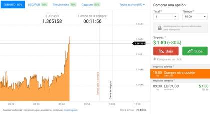 Trading de opciones binarias argentina