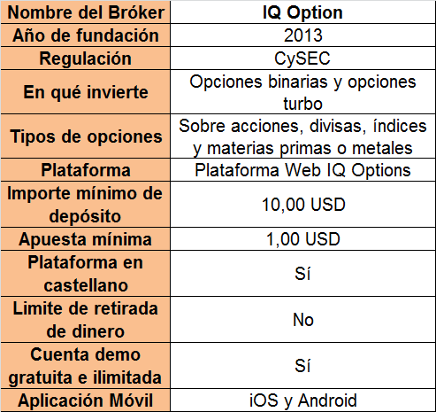Binary Options Licence - IQ Robot Software - Uk