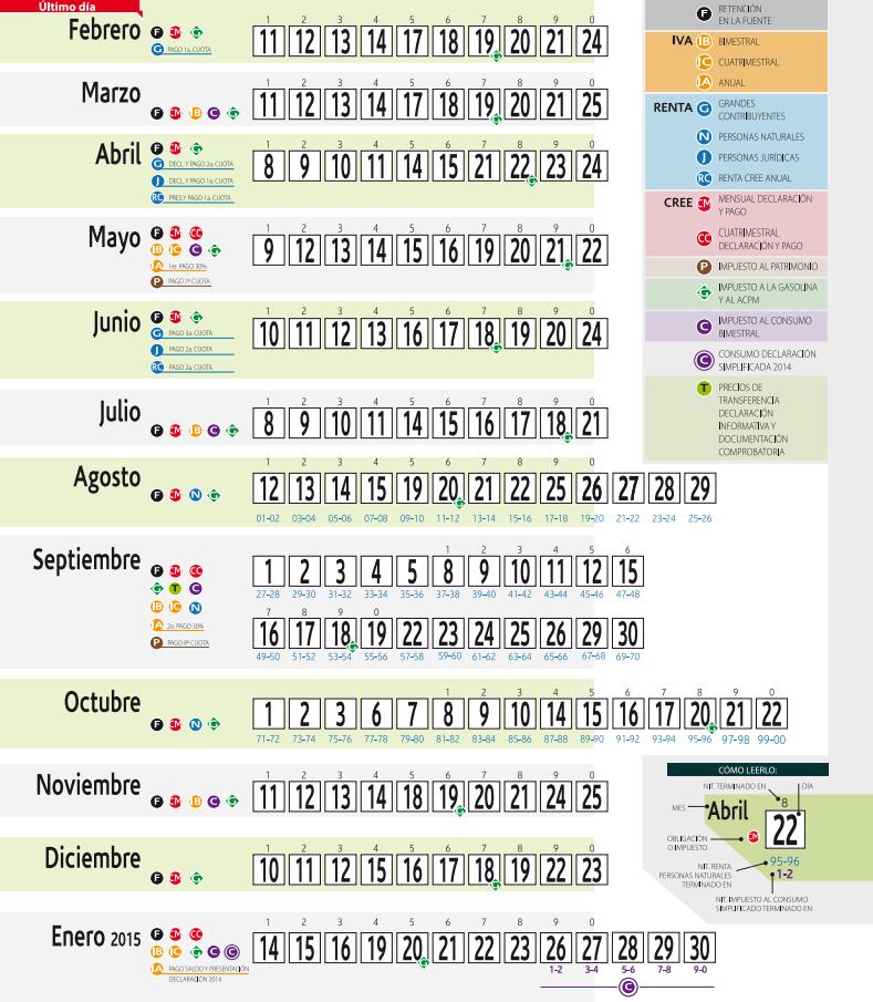 Calendario Tributario DIAN 2014 - Rankia