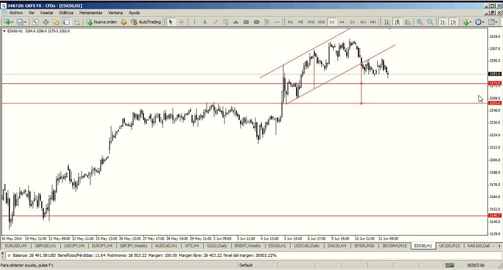 Apertura mercado forex en asia