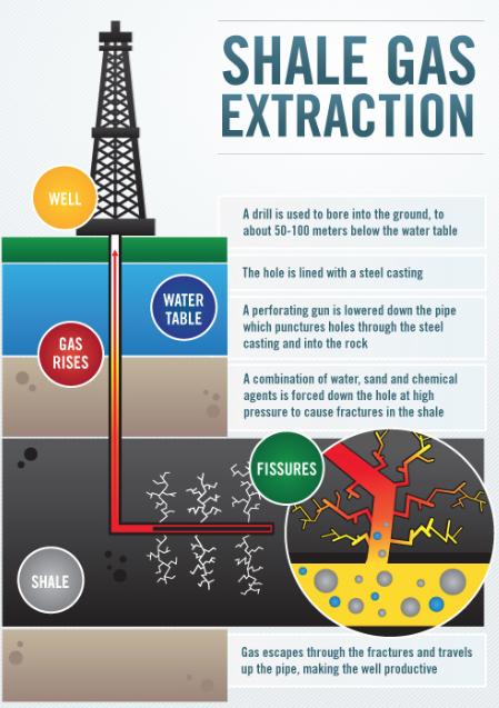 Precio De Gas Natural