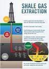 Shale gas fracking espa%c3%b1a thumb