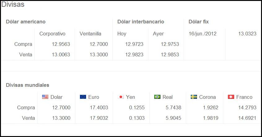 tipos de cambio sat
