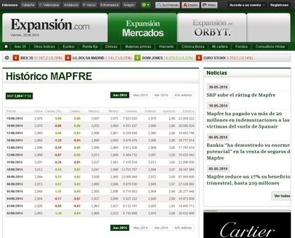 historico de Mapfre según Expansión