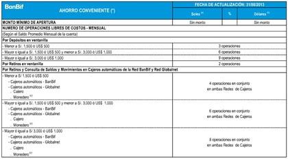 Banco interamericano finanzas peru ahorro conveniente foro