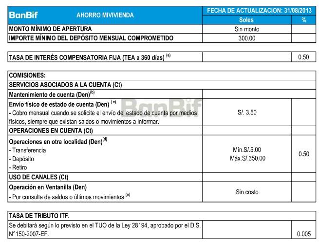 Banco interamericano de finanzas ahorro conveniente for Calculadora ahorro