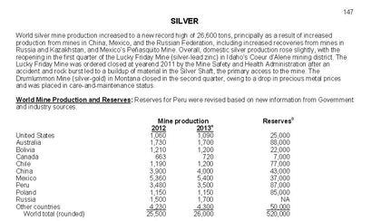 Reservas de plata foro