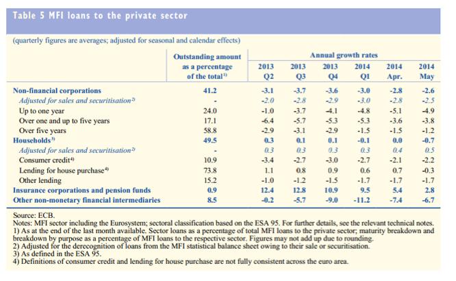 entradas de capital por activos