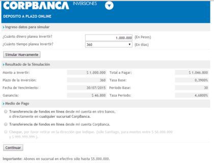 Tasa 360 dias DAP CorpBanca