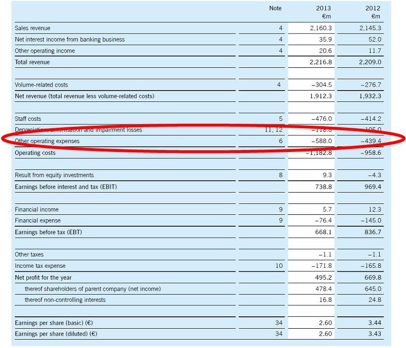 CUenta pérdidas y ganancias Deutsche Borse