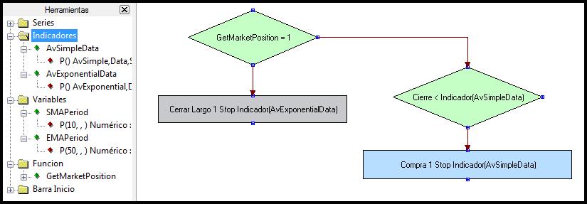 estrategia sistemas