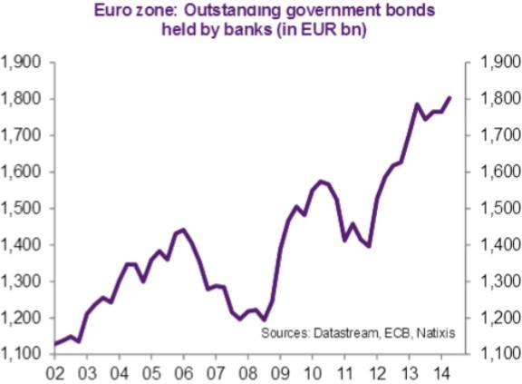 abante eurozona