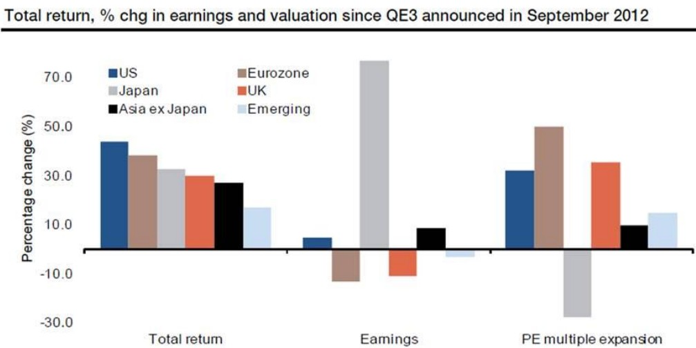 abante QE