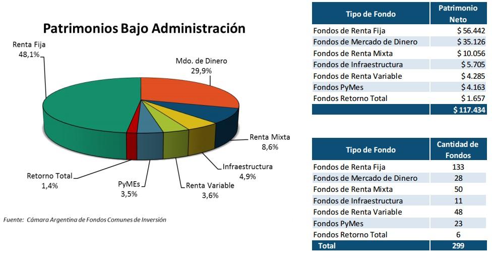 Fondos comunes de inversión reporte agosto 2014