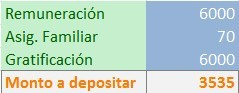 Calculo cts foro