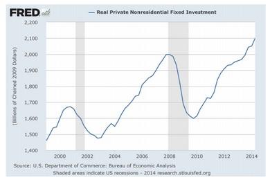 Inversión Estados Unidos. WerteFinder