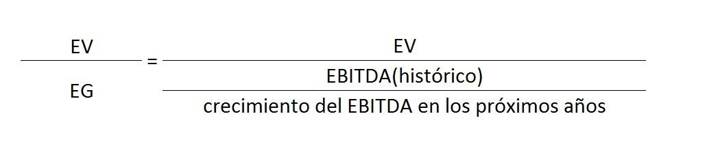 EV/EG