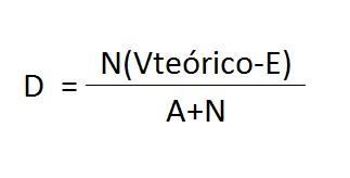 fórmula valor teórico según balance de las acciones