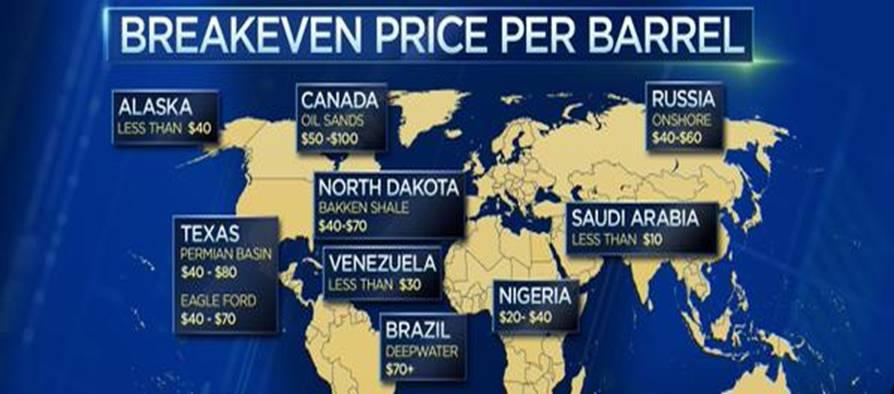 precio coste beneficio petroleo