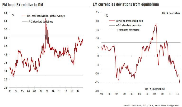 Pictet mercados emergentes