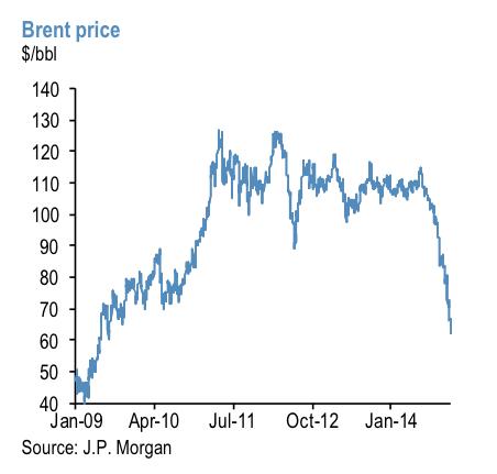 precio petroleo en 2014