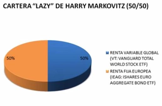 Cartera Lazy