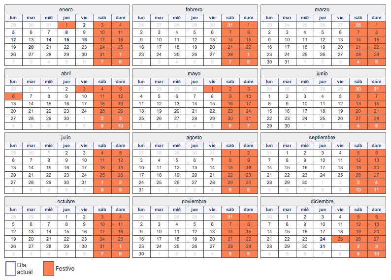 Calendario bolsa 2015