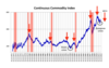 800px continuous commodity index thumb