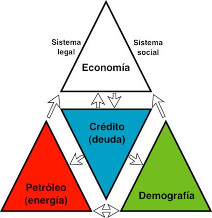 Triangulo foro