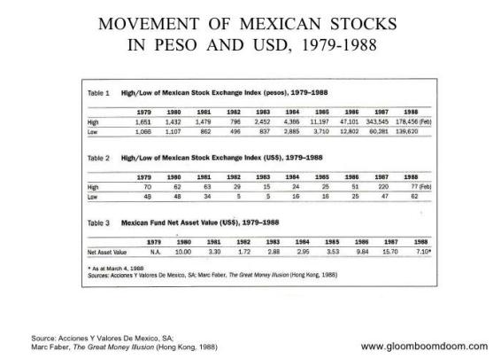 Acciones México