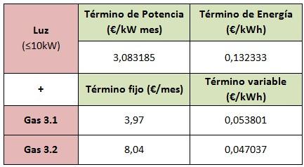 Mejores tarifas Luz y Gas: Endesa