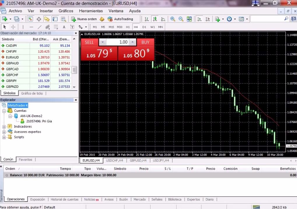 Calendario Economico Markets.Calendario Economico Forex Tiempo Real Calendario