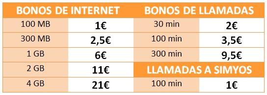 Bonos Simyo tarifas prepago marzo 2015: simyo