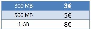 Bonoplus tarifas prepago tuenti móvil marzo 2015