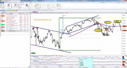 Dow jones david galan webinar foro