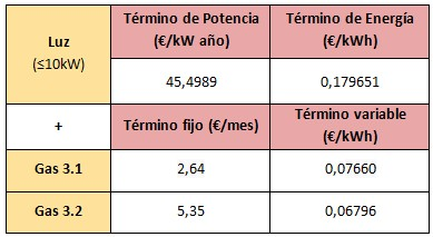 Mejores tarifas luz + gas abril 2015 E-on