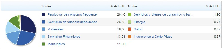 ETF: IPC CompMx Total Return TRAC (ICMTRAC)