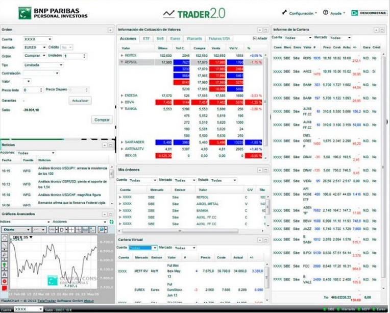 Plataforma BNP Personal investors
