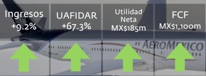 Aerom%c3%a9xico foro