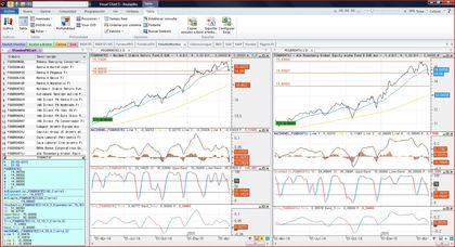 Ejemplo gráfico Fondos con VC