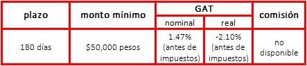 Características CEDEs Santander